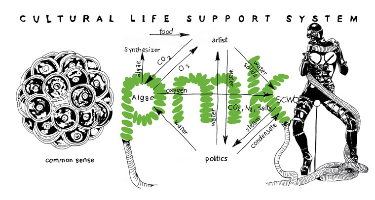 Cultural Life Support System